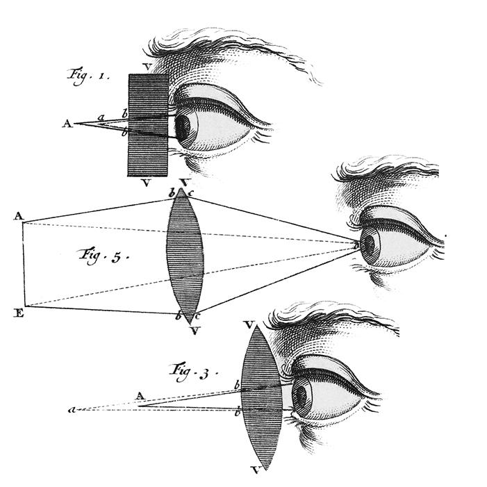 Matériel de Simulation d'Ophtalmologie - Twin Medical